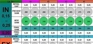 Inhalt Berechnen Zylinder : berechnen der shims motorinstandsetzung mr2 forum ~ Themetempest.com Abrechnung