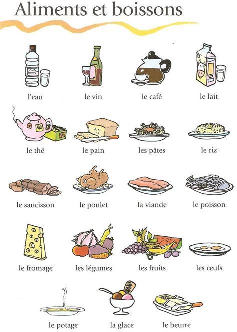 cuisine lexique les aliments fle lexique de la nouriture