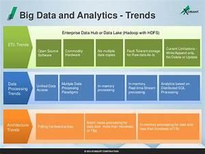 Addressing Big Data Challenges - The Hadoop Way
