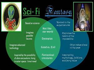 Mythology Fiction Vs Science Fiction Venn Diagram