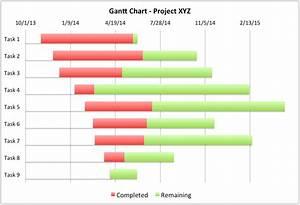 microsoft excel 2010 gantt chart template gantt chart With gantt chart excel template 2012