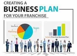 1000+ images about Franchise Business Plan Templates on ...