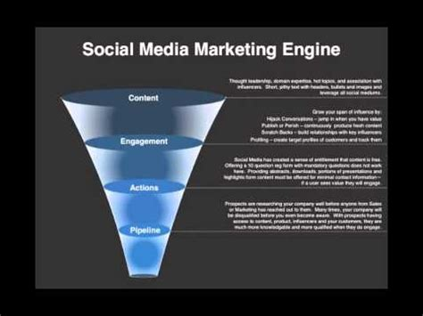 social media marketing plan  youtube