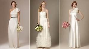 quotrobotsquotquotquotquotauthorquotquotbrittny dryequot With the limited wedding dresses