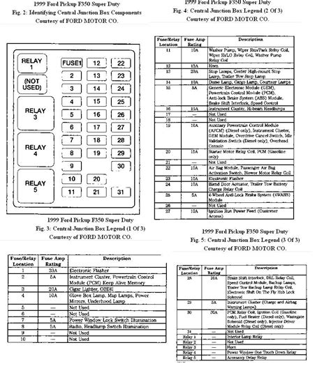 1999 F350 Fuse Electrical Diagram by 1999 F350 Duty Fuse Diagram Auto Electrical Wiring
