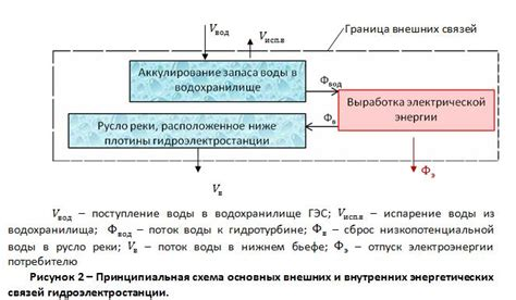 . централизованное и децентрализованное теплоснабжение энергосовет.ru
