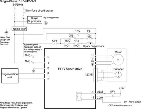 Wiring Diagram Dc Drive by Edc Ac Servo Drives