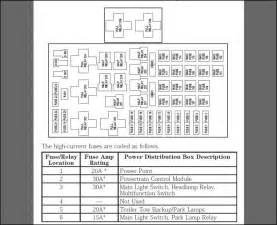 similiar 2011 f 150 fuse panel keywords 150 fuse box diagram 2008 ford f 150 fuse box diagram 2001 ford