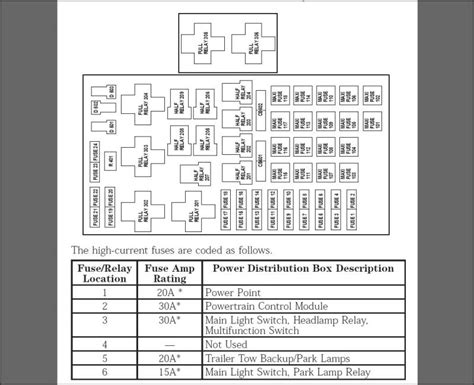 fuse box diagram ford truck enthusiasts forums
