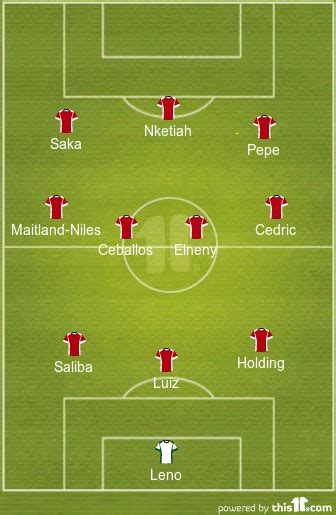 Predicted Arsenal Lineup Vs Leicester City - The 4th Official