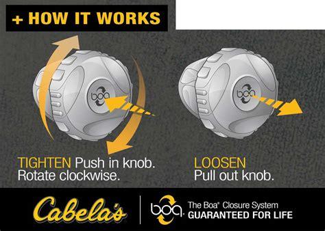 Cabelas: Tech Spec - Boa Closure System
