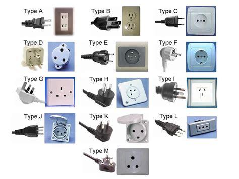 U Like Which Country's Electrical Plug?