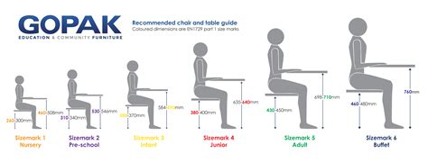 what is standard table height furniture sizes chair table height guidelines