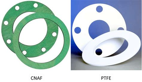 What Is A Gasket? Types Of Gaskets Used In Piping