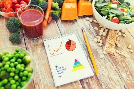 kalorienrechner  jetzt kalorienbedarf berechnen