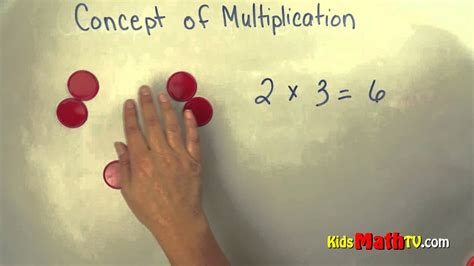 learn  basic concept  multiplication math lesson