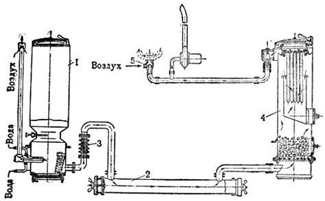 Изготовление газогенератора для автомобиля