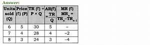 Ncert Solutions For Class 12 Micro Economics Chapter 8