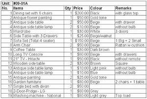 photo courtesy phil cadman copyright 2009 permission With house and home furniture price list