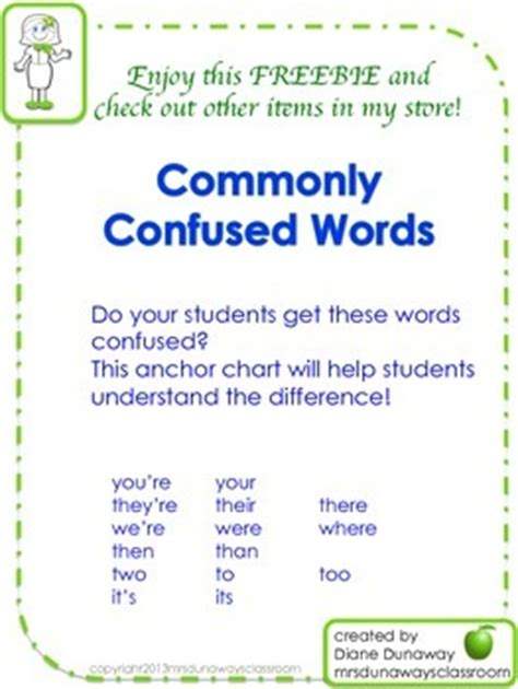 Freebie Anchor Chart Commonly Confused Words By Mrs