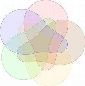 Graphics - R  Nice Looking Five Sets Venn Diagrams