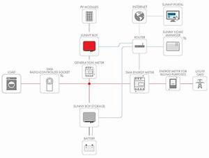 Tesla Powerwall Wiring Diagram