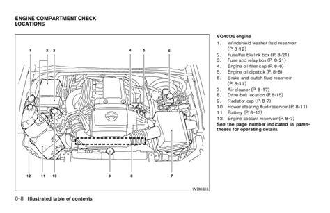 2011 Nissan Xterra Fuse Diagram by 2000 Xterra Engine Cooling Diagram Downloaddescargar