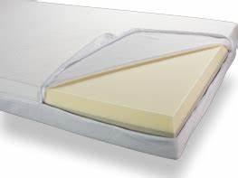 Matratze 180x200 Günstig Kaufen : ergomed matratze 180x200 jetzt g nstig kaufen ~ Bigdaddyawards.com Haus und Dekorationen
