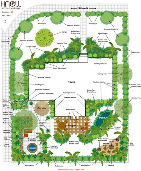 how to design a landscape knoll landscape design