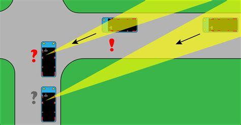 vehicle blind spot wikipedia