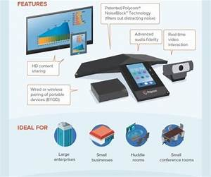 Polycom Realpresence Trio 8800 Kit 7200-23450-001 Webcam