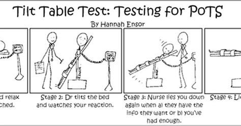 tilt table test tilt table test pots anxiety disorders