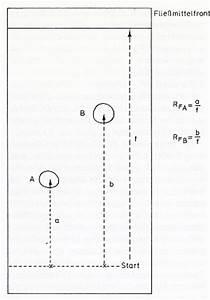 Laufstrecken Berechnen : illumina tutorial d nnschichtchromatographie dc ~ Themetempest.com Abrechnung