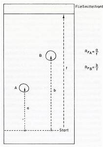 T Wert Berechnen : illumina tutorial d nnschichtchromatographie dc ~ Themetempest.com Abrechnung