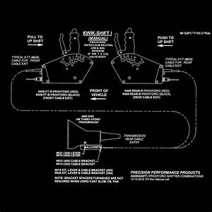 Kwik-shift I Manual Shifter