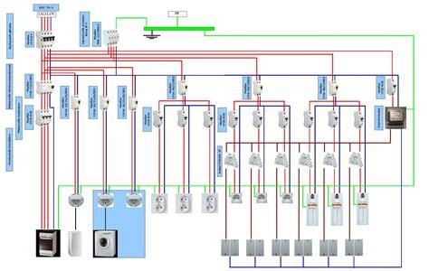 instalacja elektryczna w domu jednorodzinnym 2 elektroda pl
