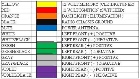 Aftermarket Car Stereo Wiring Color Codes