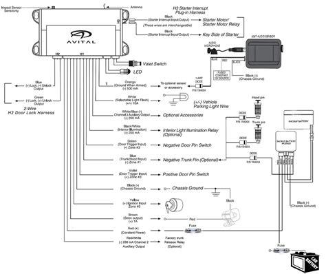 avital remote starter wiring diagram avital remote starter