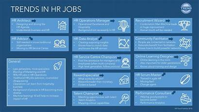 Hr Trends Jobs Future Trend Changing Infographic