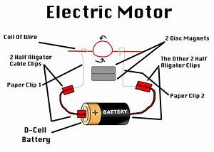 Wiring An Electric Motor Diagram