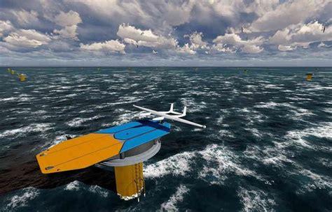 Дирижабль ветрогенератор для производства электроэнергии . АльтерСинтез
