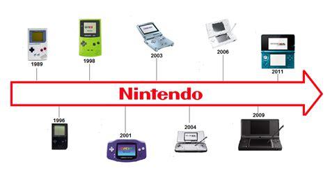 Tutte Le Console Nintendo by Nintendo Vintage Nintendo Timeline