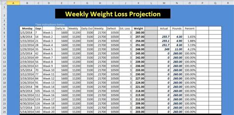 Weekly Weight Loss Chart Template by 9 Weight Loss Challenge Spreadsheet Templates Excel