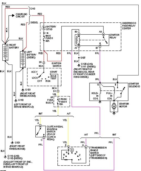 Gmc Ignition Wiring Diagram by 2004 Gmc Ignition Wiring Diagram Periodic