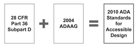 2010 ada standards for accessible design 2010 ada standards for accessible design mobility123