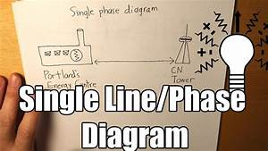 Single Line  Phase Diagram Example  Generator  Transformer  Buses  Motor