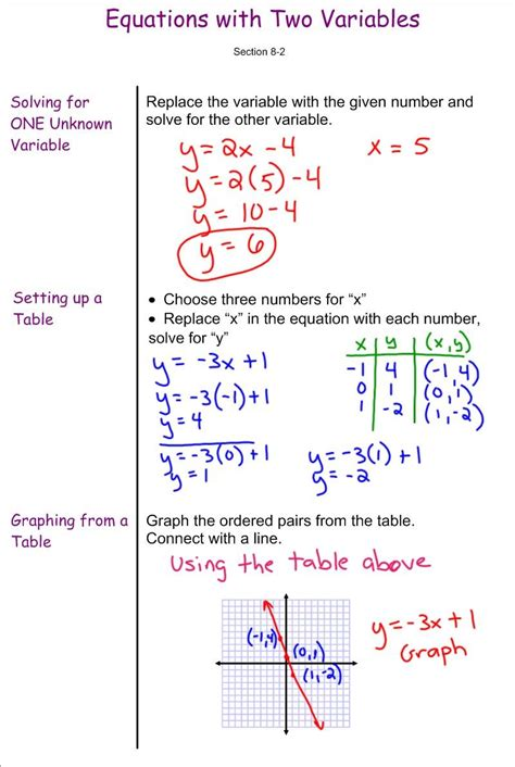 solving equations using tables worksheets algebraic equations for 7th graders worksheets equation