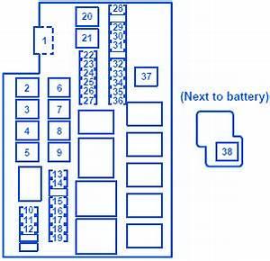 2009 Mazda Rx8 Fuse Diagram : mazda rx 8 coupe 2011 engine fuse box block circuit ~ A.2002-acura-tl-radio.info Haus und Dekorationen