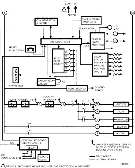 wiring block diagram of rm7895 relay module