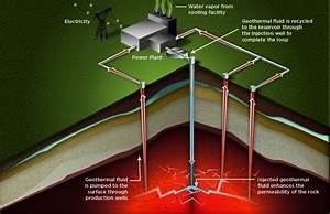 U S  Doe Announces  4 45m Funding For Enhanced Geothermal
